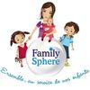 Family Sphere Limoges