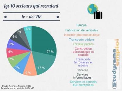 info_vie_400